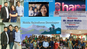 Salesforce Evangelism and Awareness at ITS college by Noida Salesforce Developer Group